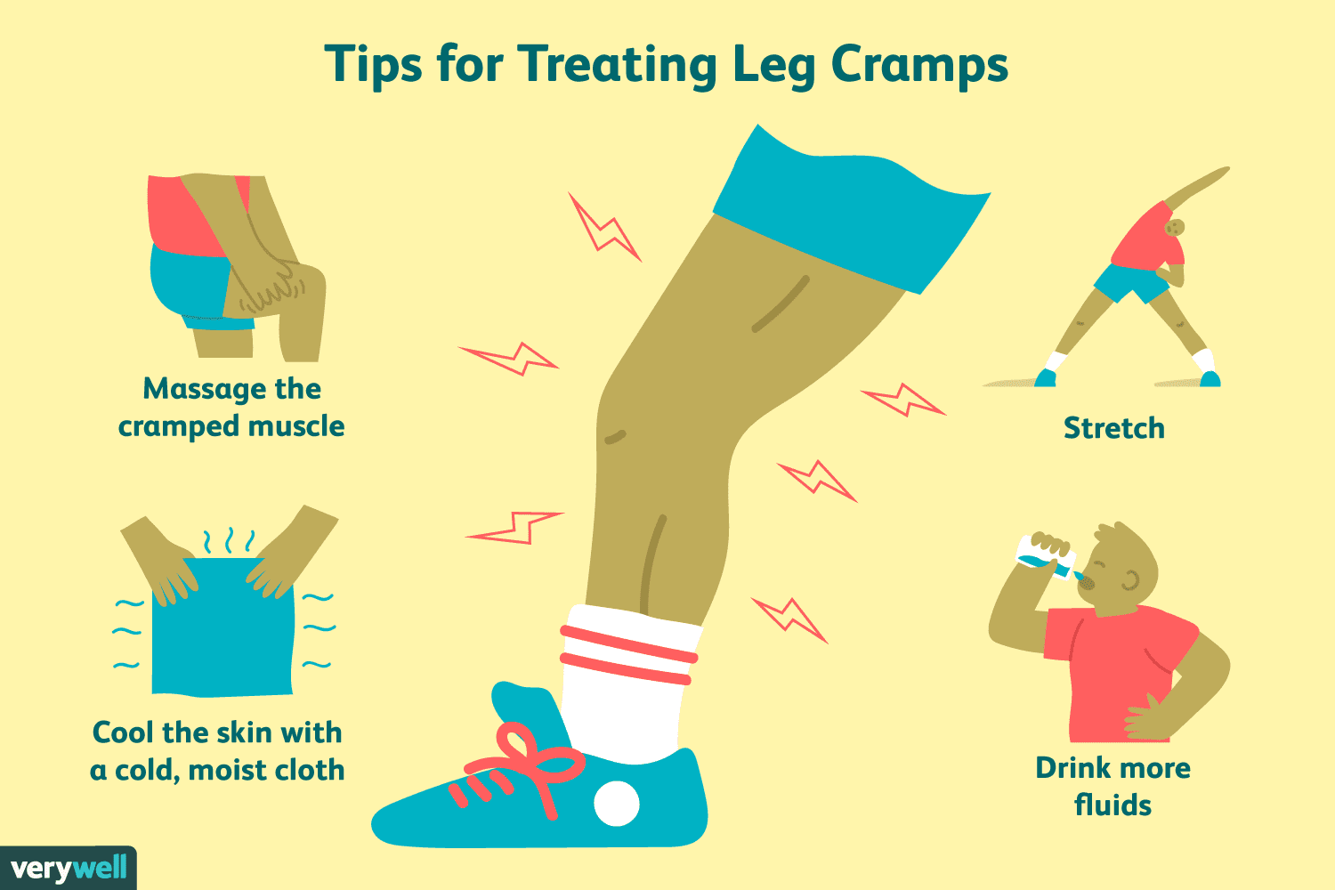 how to stop leg cramps and spasms
